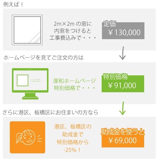 内窓価格表